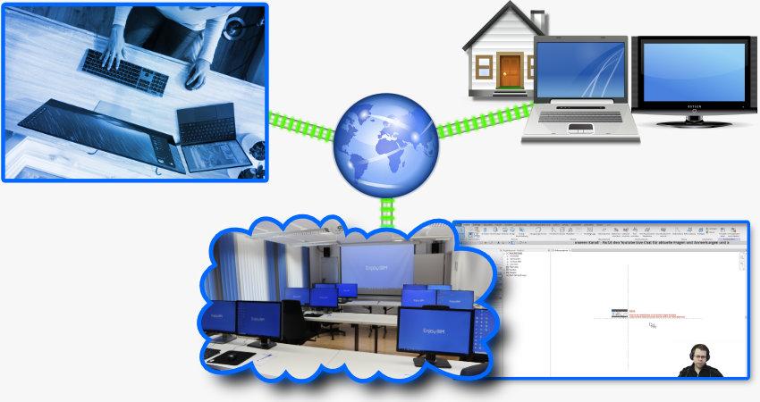 Online mit Zoom & PC-Fernzugriff